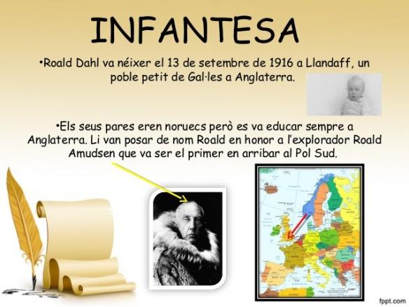 sant-jordi-roald-dahl-biografia-escola-nova-2-638